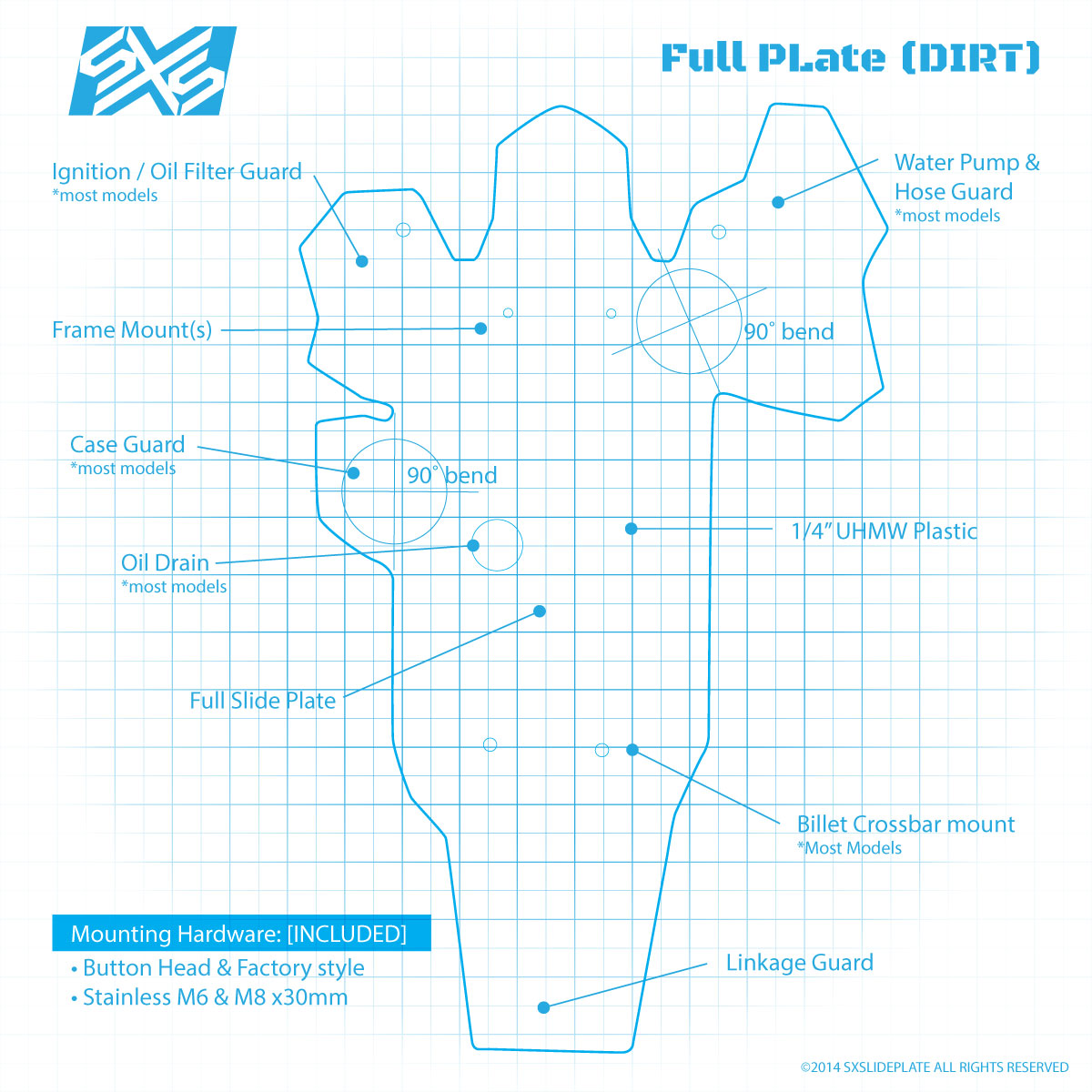 SXS Slide Plate Schematics Review